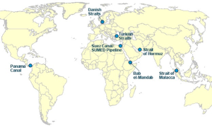 World oil chokepoints are at the centre of discussion on security of energy supply [map from http://www.eia.gov/countries/regions-topics.cfm?fips=wotc&trk=p3 ]